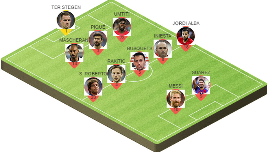 Picking the Best Potential Barcelona Lineup to Face Real Madrid on Sunday
