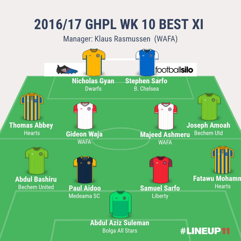 2016/17 GHPL WK 10 BEST XI : Paul Aidoo double wins day for Medeama, Waja magic deepens AshGold woes