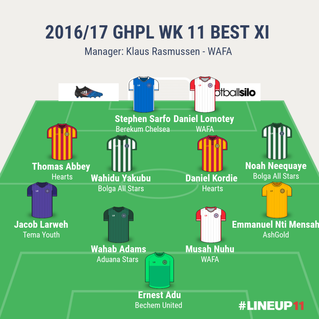 2016/17 GHPL WK 11 BEST XI: Lomotey, Sarfo hit braces; Ernest Adu saves Bechem United