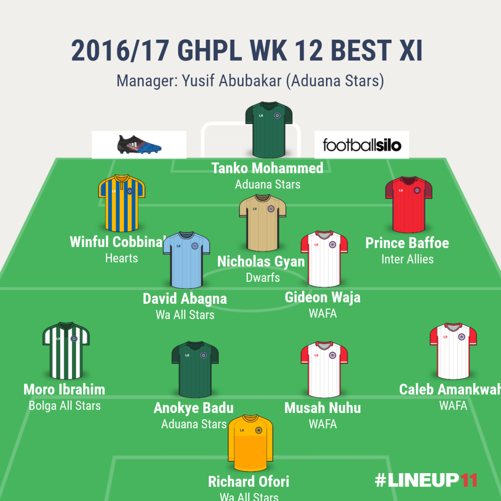 2016/17 GHPL WK 12 BEST XI: Cobbinah shows class for Hearts, Waja displays leadership for WAFA and Ofori returns to save Wa All Stars
