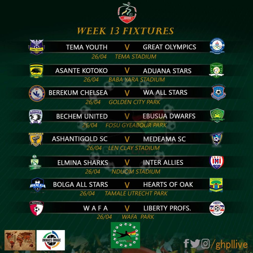 LIVE: 2016/17 Ghana Premier League Week 13 Coverage