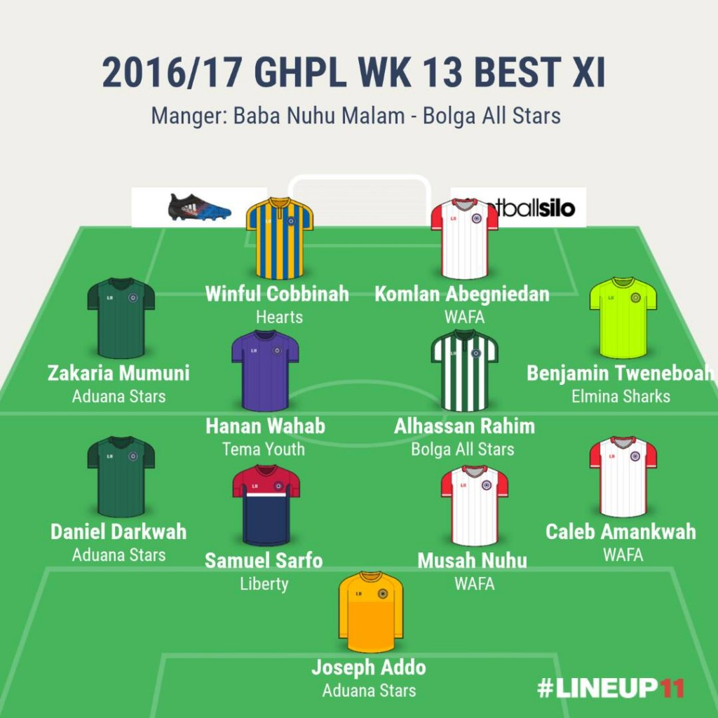 2016/17 GHPL WK 13 BEST XI: In-form Komlan Abegniedan, colourful Cobbinah and consistent Musah Nuhu dominate headlines