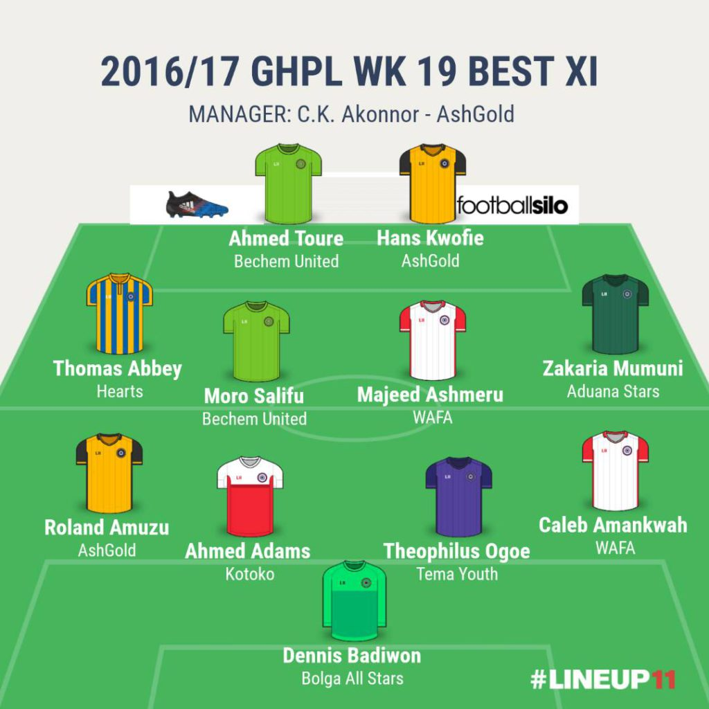2016/17 GHPL WEEK 19 BEST XI: Hans Kwoffie hit brace as magical Dennis Badiwon saves Bolga All Stars