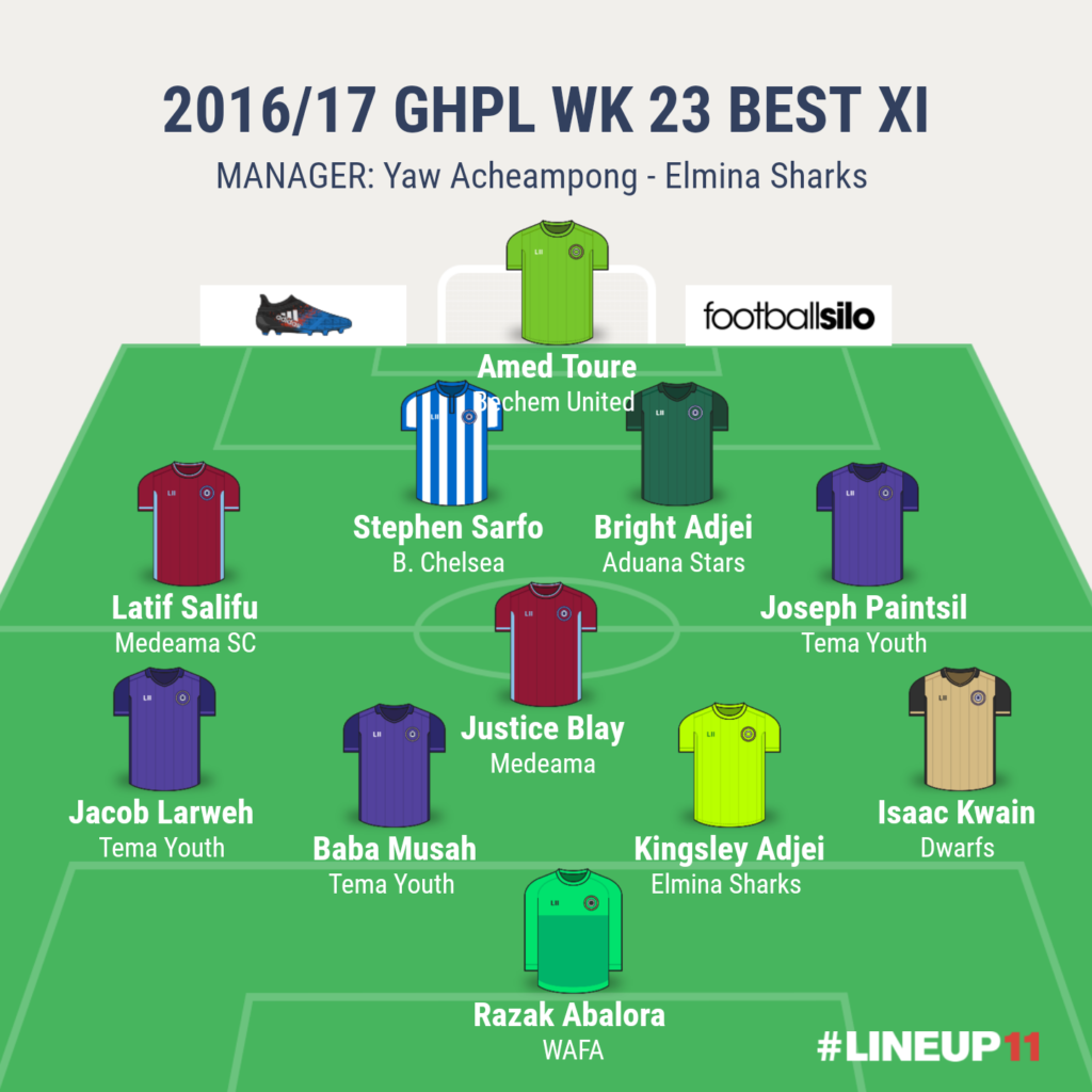 2016/17 GHPL WK 23 BEST XI: Toure hat trick sinks Bolga All Stars - Stephen Sarfo, Bright Adjei hit braces each for Chelsea and Aduana