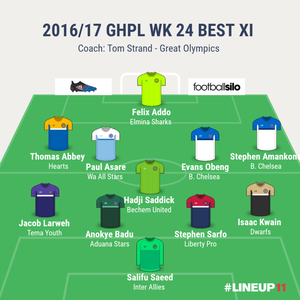2016/17 GHPL BEST XI: Thomas Abbey double sink Tema Youth, Felix Addo and Evans Obeng hit double each