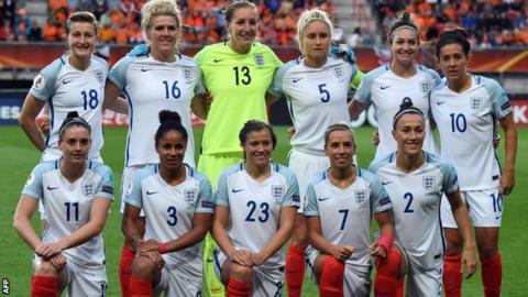 england women soccer team