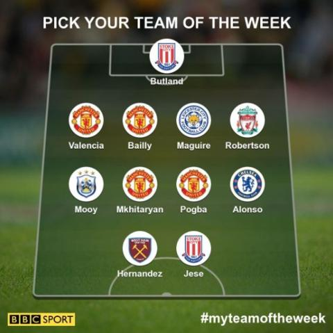 'Stoke fans will bring the best out of him' - who makes Garth's team of the week?