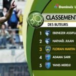 Ghana striker Ebenezer Assifuah still top of the scorers chart in French Lique 2