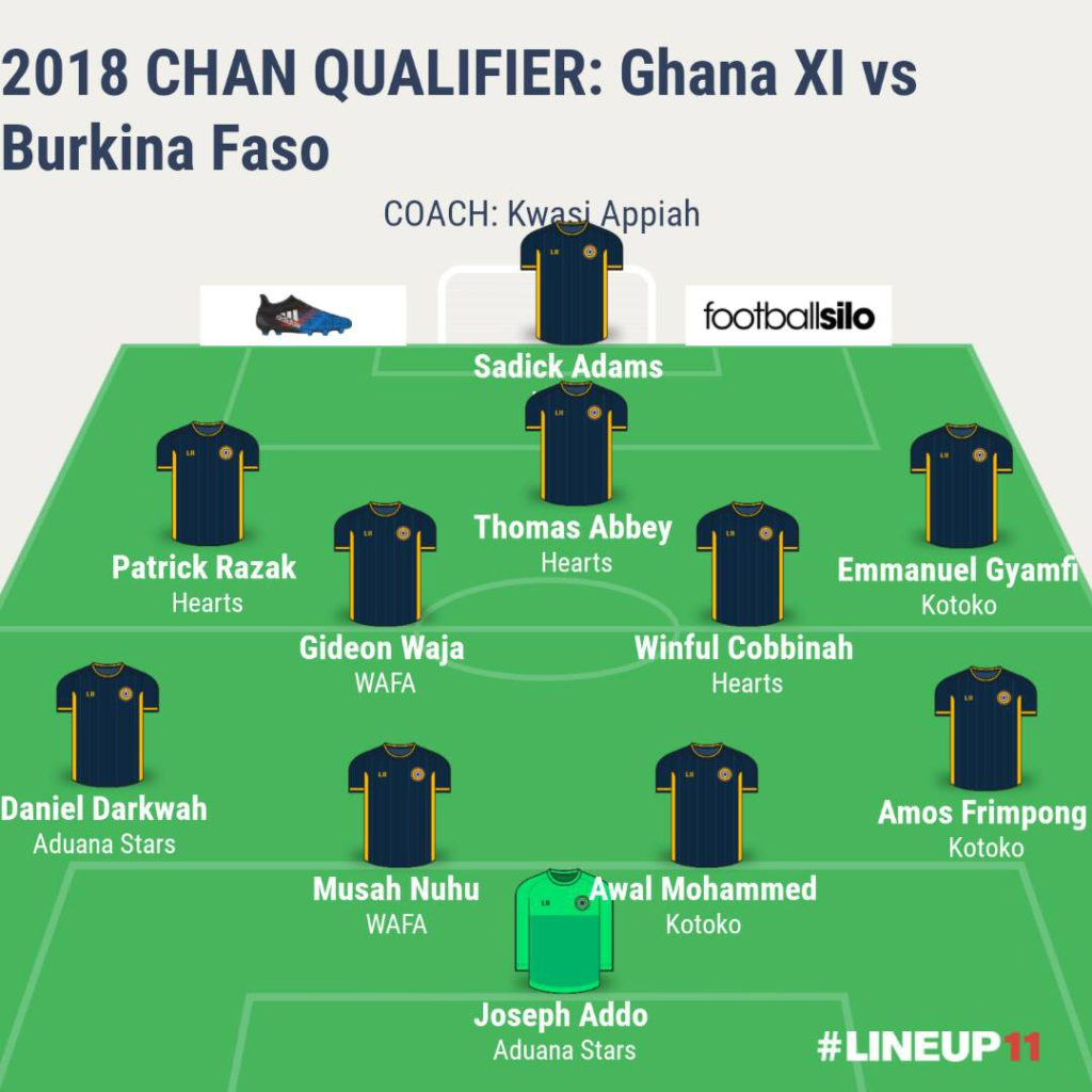 2018 CHAN Qualifier: Ghana coach Kwasi Appiah blends experience and youthfulness for Burkina clash – Confirmed lineup