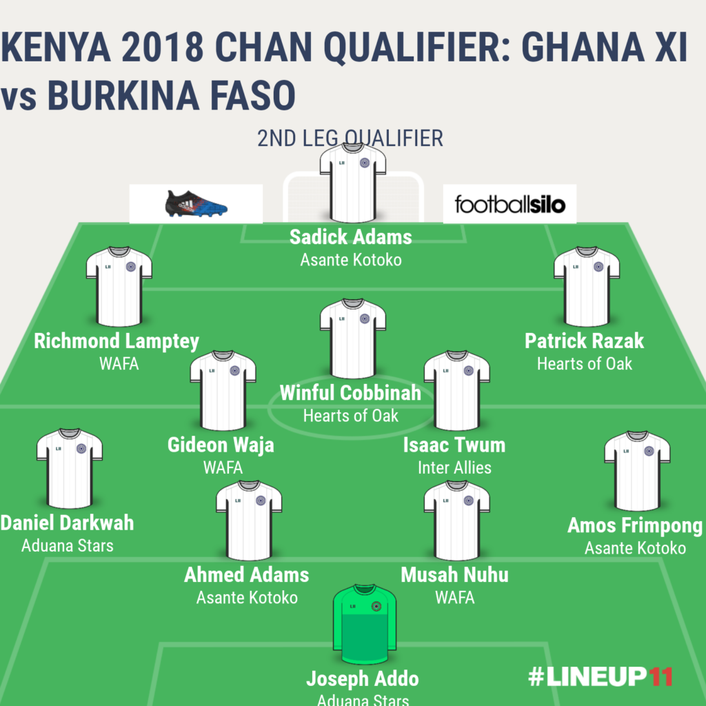 KENYA 2018 CHAN QUALIFIER: Ghana make three changes to face stubborn Burkina Faso in Kumasi