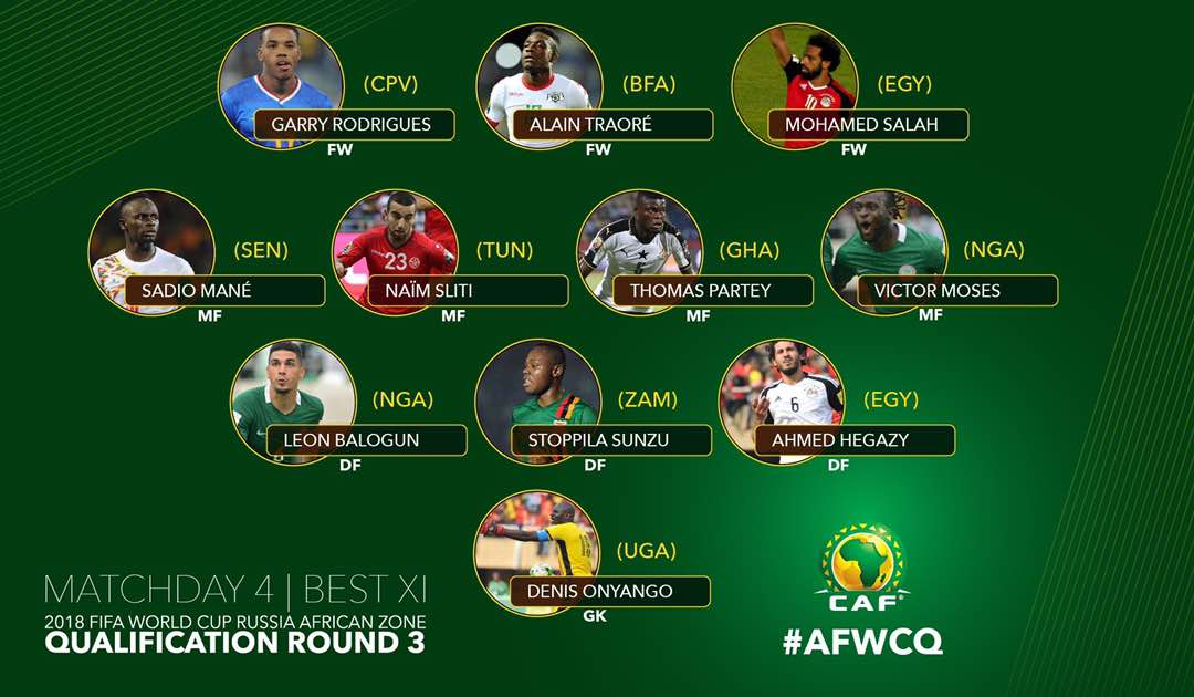 Ghana star Thomas Partey named in CAF Best XI for fourth round World Cup qualifiers