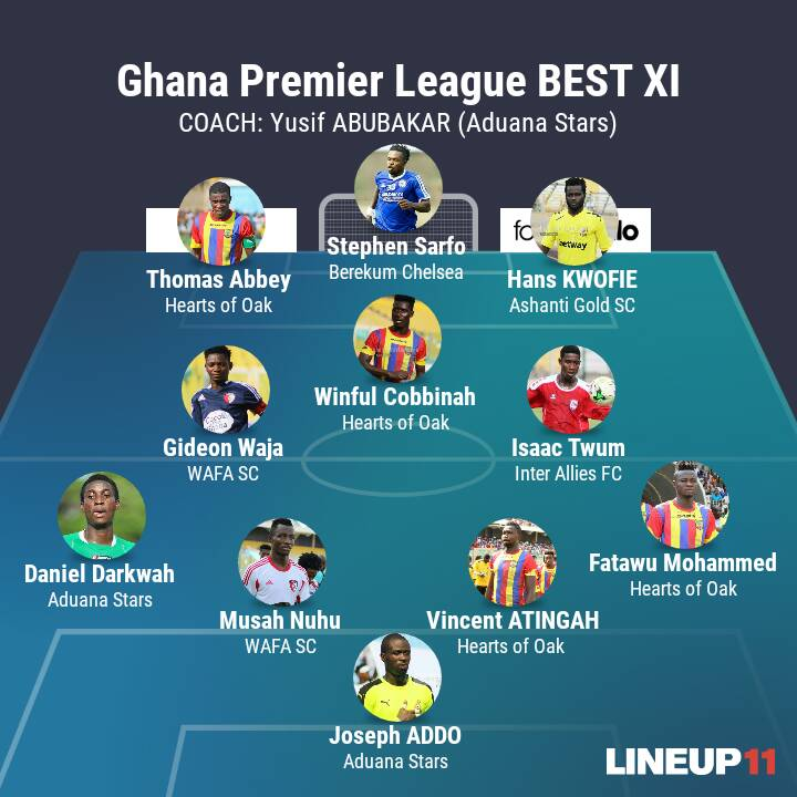 Ghanasoccernet 2016/17 GHPL team of the season: Joseph Addo inspires Aduana Stars title win, Hans Kwofie topples Stephen Sarfo to win goal king