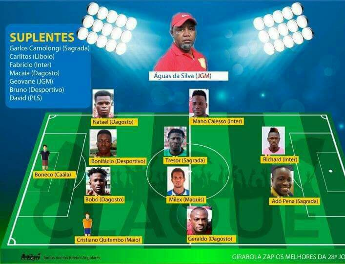 Ghanaian striker Richard Arthur named in Girabola team of the week