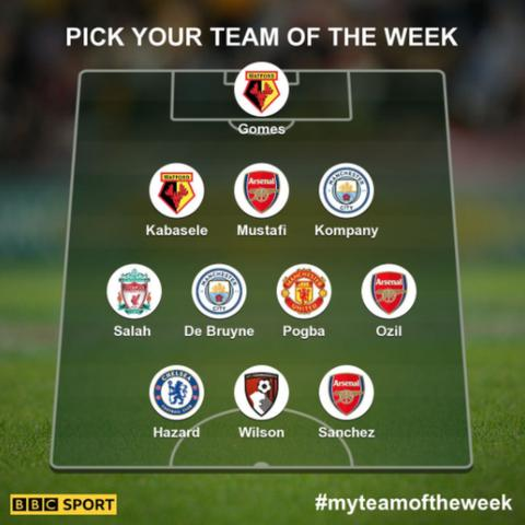 Artists, haircuts & John Travolta - see Garth's team of the week & pick your own