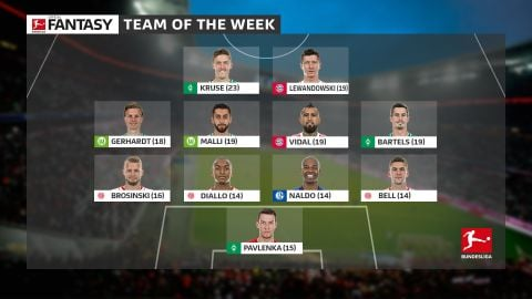 Team of the week: Matchday 12 Lewandowski and Kruse provide real firepower in attack for this dream Bundesliga Fantasy XI. vor 2 Stunden