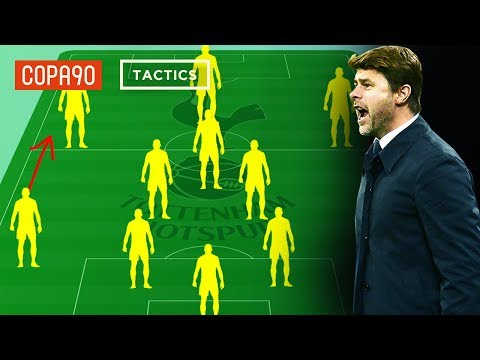 How Pochettino Turned Spurs From a Punchline into European Contenders | COPA90 & Top Eleven