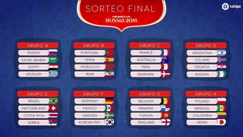 2018 World Cup: Spain pitted against Portugal, Iran & Morocco in group stage