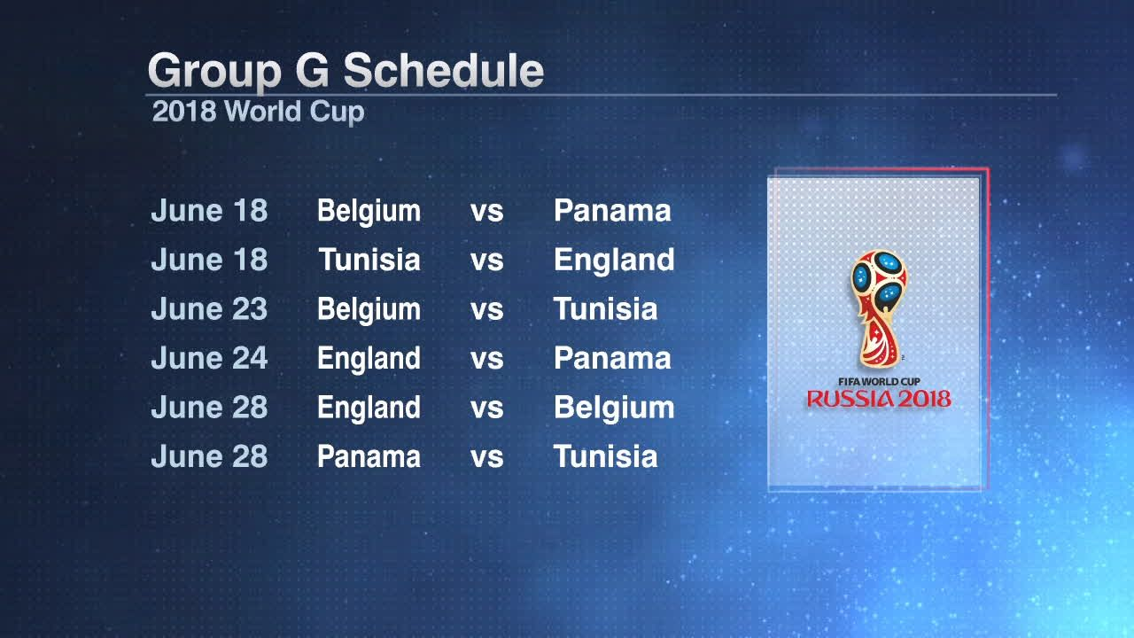 2018 World Cup draw: England should succeed after kind Tunisia group