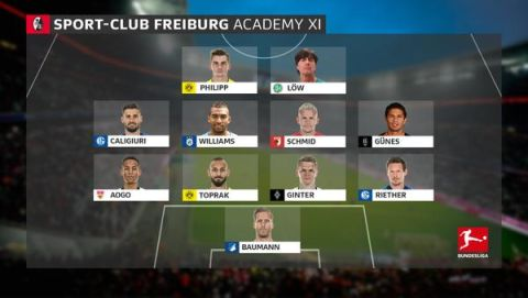 Freiburg Academy Dream XI You'll recognise the names and the faces to emerge from Freiburg - but where are they now? vor 2 Stunden