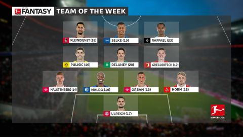 Team of the Week: Matchday 17 Introducing Matchday 17's all-star XI - including U.S. Player of the Year Christian Pulisic... vor 2 Stunden
