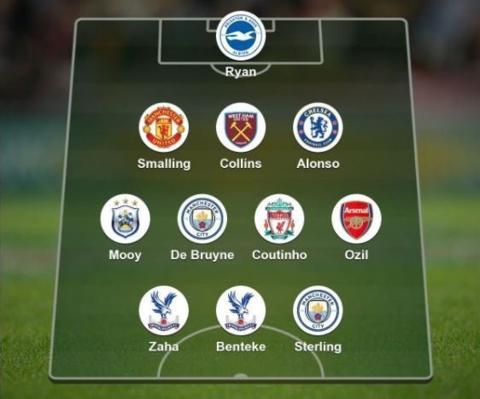 Which two Man City players make Garth's team of the week? Plus pick your own
