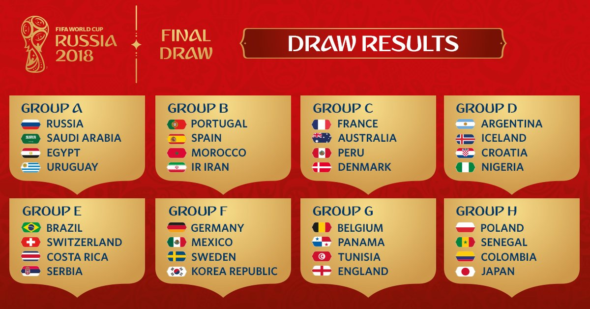 World Cup draw in full: England to face Belgium, Tunisia and Panama