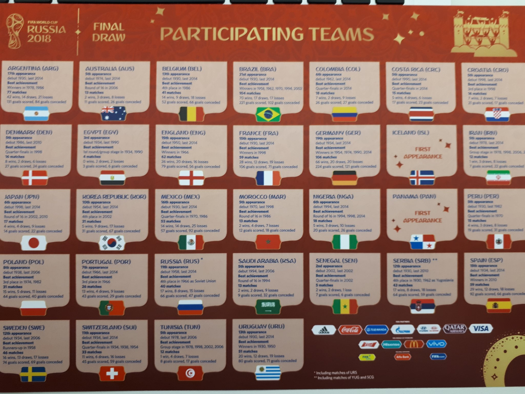 Amazing Final World Cup 2018 - IMG_20171201_144317  Image_414518 .jpg