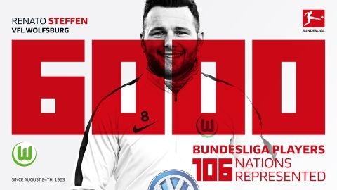 six for 6 000 meet the average bundesliga squad renato steffen became the 6 000th player bundesliga we dig into the history behind the milestone vor 2 stunden ghana latest football news live th player bundesliga