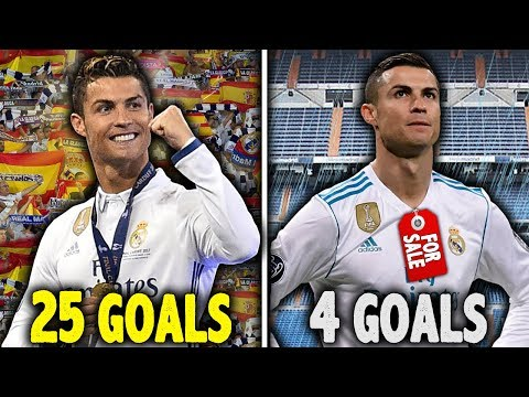 BREAKING: Real Madrid Put Cristiano Ronaldo Up FOR SALE After Poor Season! | Transfer Review