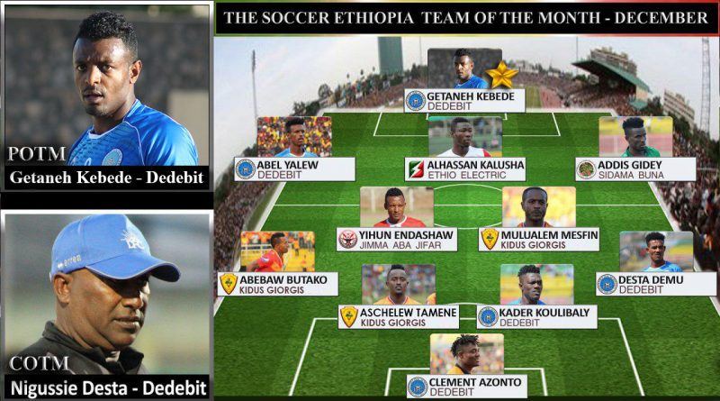 Ghanaian midfielder Alhassan Kalusha makes second successive Ethiopia Premier League Team for the Month