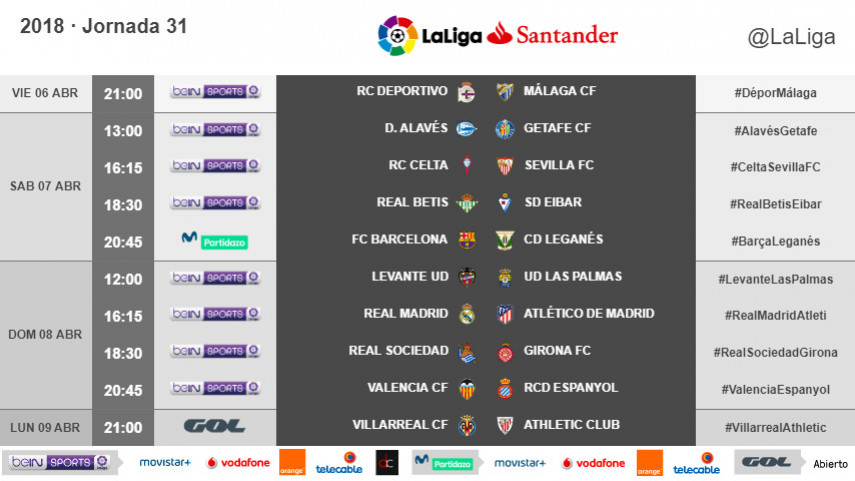 The kickoff times for Matchday 31 in LaLiga Santander 2017/18