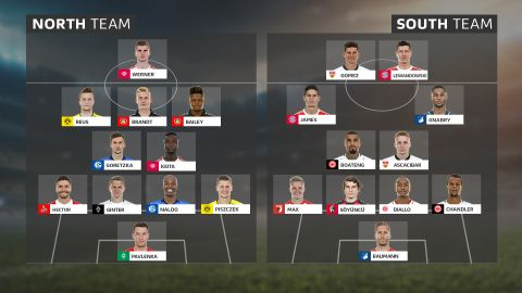 North XI vs. South XI The best of the Bundesliga's North vs. the best of the South - who wins? vor 2 Stunden
