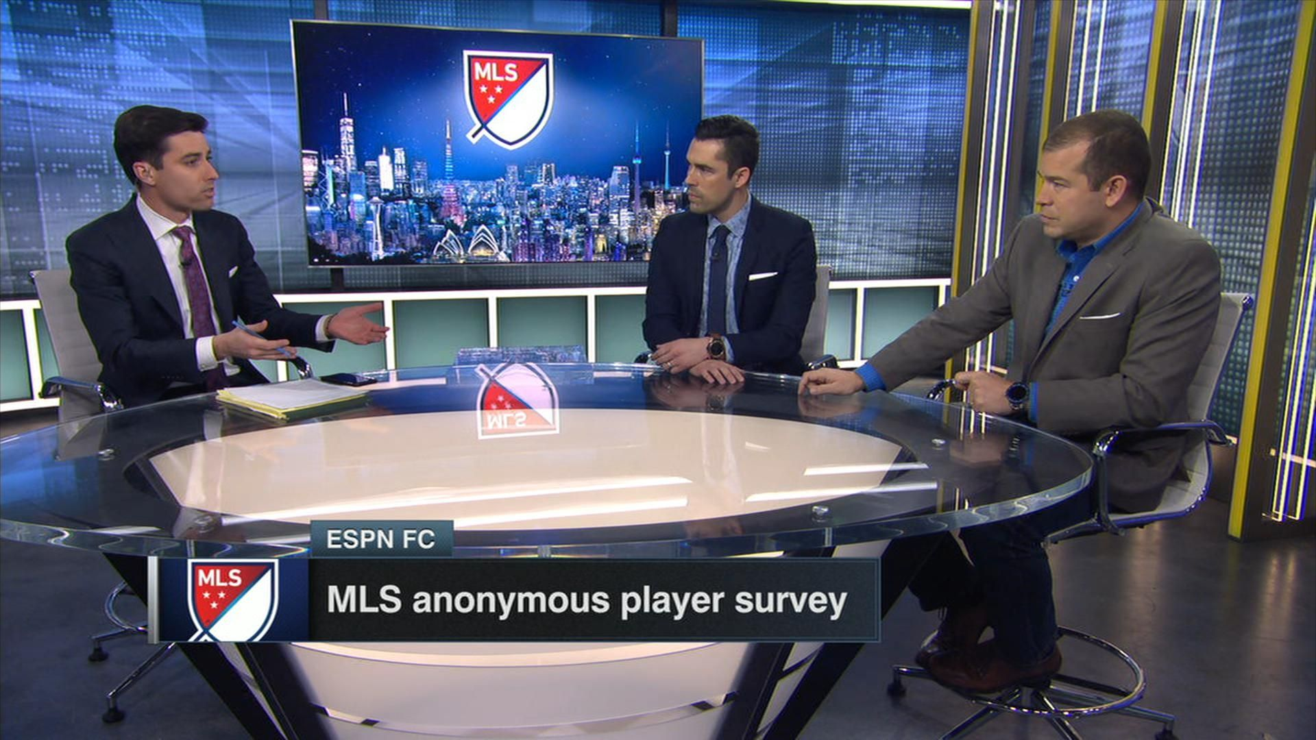MLS Confidential poll: What the players really think