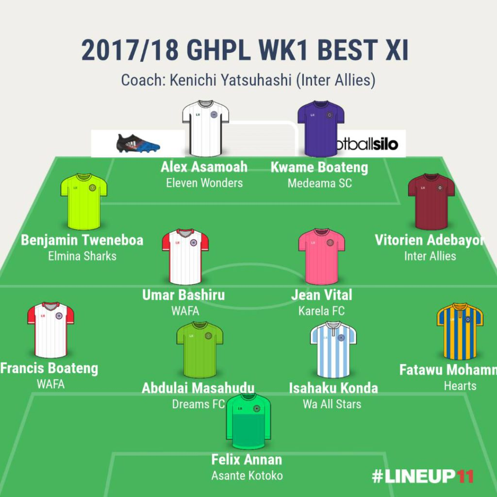 2017/18GHPL WK1 BEST XI: Adebayor announces arrival with a brace as Felix Annan saves Kotoko from defeat