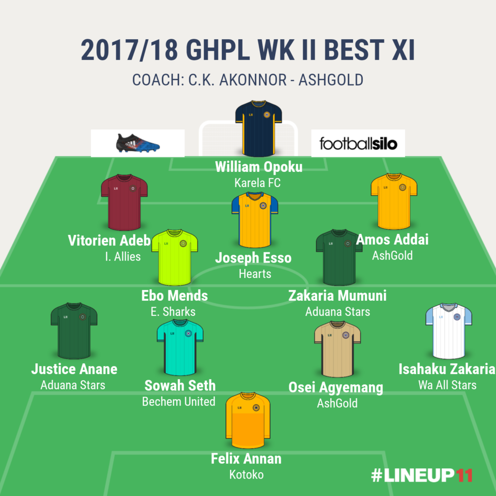 2017/18 GHPL WK II BEST XI: Felix Annan saves Kotoko again as Amos Addai steers AshGold to victory