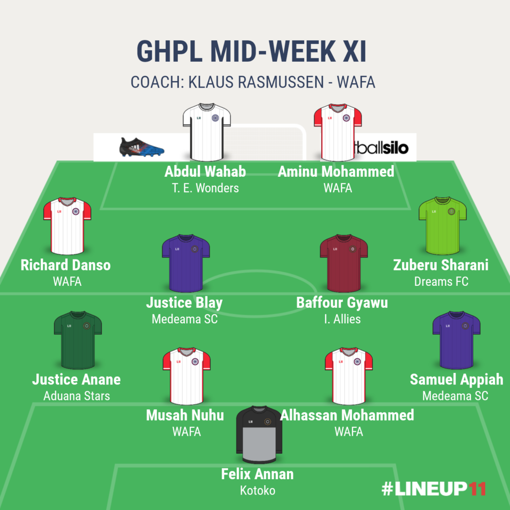 GHPL MID-WEEK XI: Abdul Wahab, Baffour Gyawu hit braces, Zuberu Sharani powers Dreams FC to victory