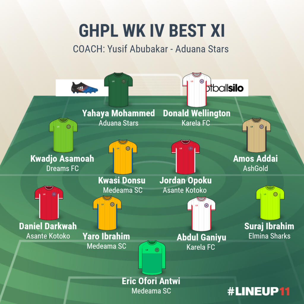 GHPL WEEK IV BEST XI: Yahaya Mohammed hits season's first hat trick, Ofori Antwi grabs a point for Medeama as Wellington fetches Karela first win