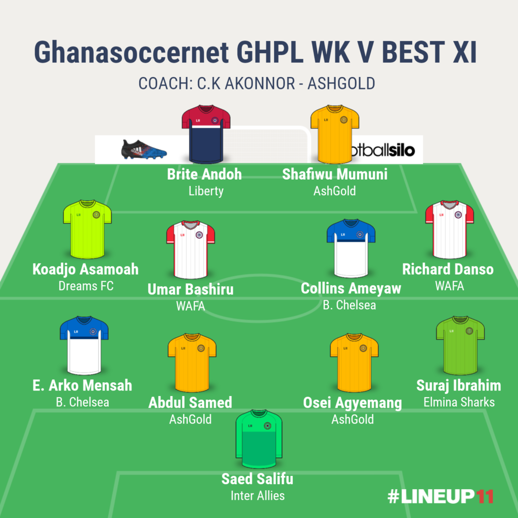 Ghanasoccernet GHPL WK V BEST XI: Saed Salifu saves Inter Allies as Shafiwu Mumuni punishes Kotoko in Obuasi