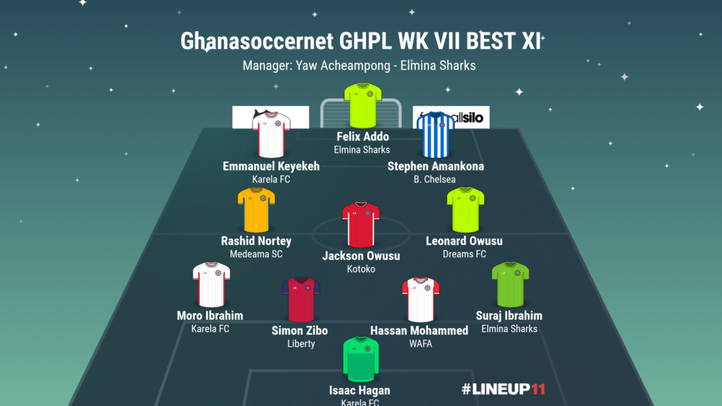 Ghanasoccernet GHPL WK VII BEST XI: Moro's ingenuity grabs winner for Karela FC as Leonard's pass downs Kotoko