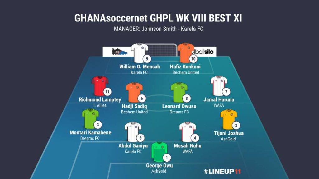 GHANAsoccernet GHPL WK VIII BEST XI: William Opoku's hat trick and Hafiz Konkoni's brace steal headlines
