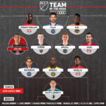 Columbus Crew stalwart Jonathan Mensah named in MLS Team of the Week