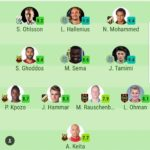 Ghanaian duo Patrick Kpozo and Nasiru Mohammed named in Swedish Allsveskan Team of the Week