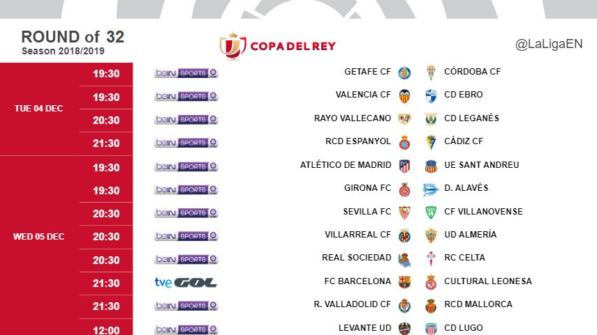 Kick-off times (CET) for Copa del Rey round of 32 second leg matches