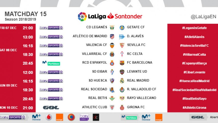 Kick-off times (CET) for Matchday 15 in LaLiga Santander 2018/19