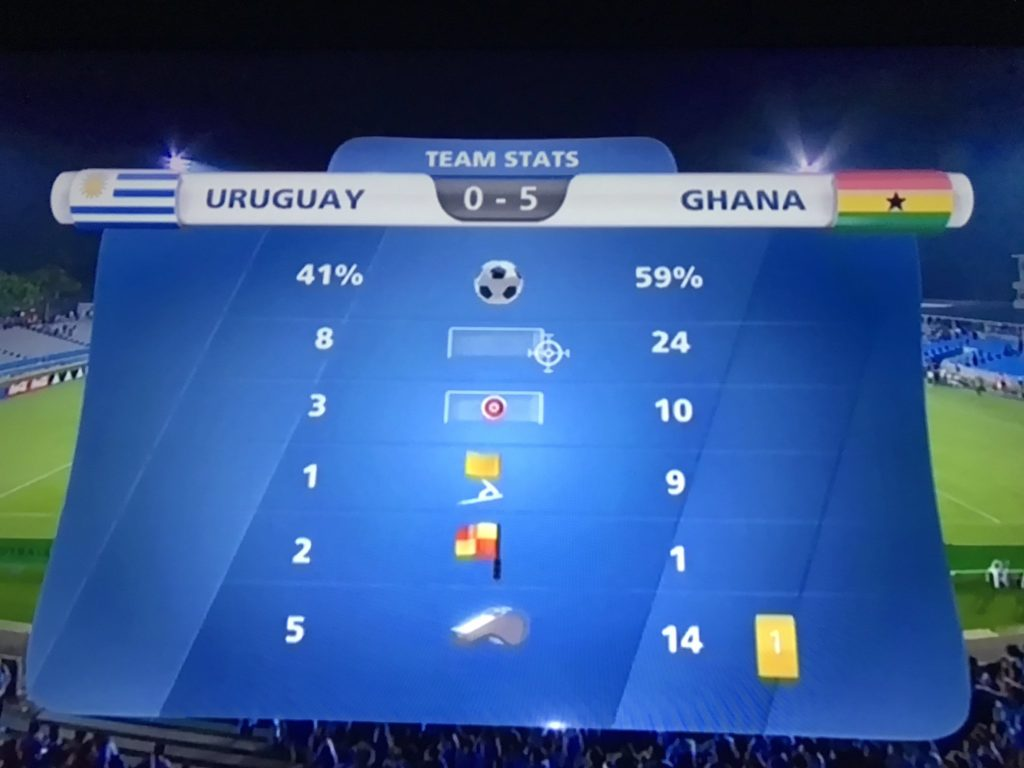 The statistics for the match showed how Ghana completely dominated the game