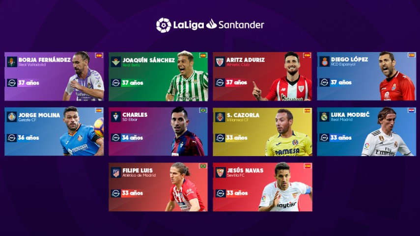 Meet the veterans of LaLiga Santander