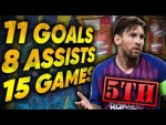 Has Lionel Messi Embarrassed The Ballon d'Or?! | Euro Round-Up