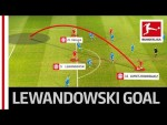 James' Vision, Müller's Touch and Lewandowski's Finish - Great Team Goal From Bayern München