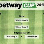 Betway Cup 2019: Liberty draw Ashantigold, Medeama face Aduana Stars
