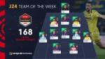 LaLiga Fantasy MARCA Matchday 24 Best XI